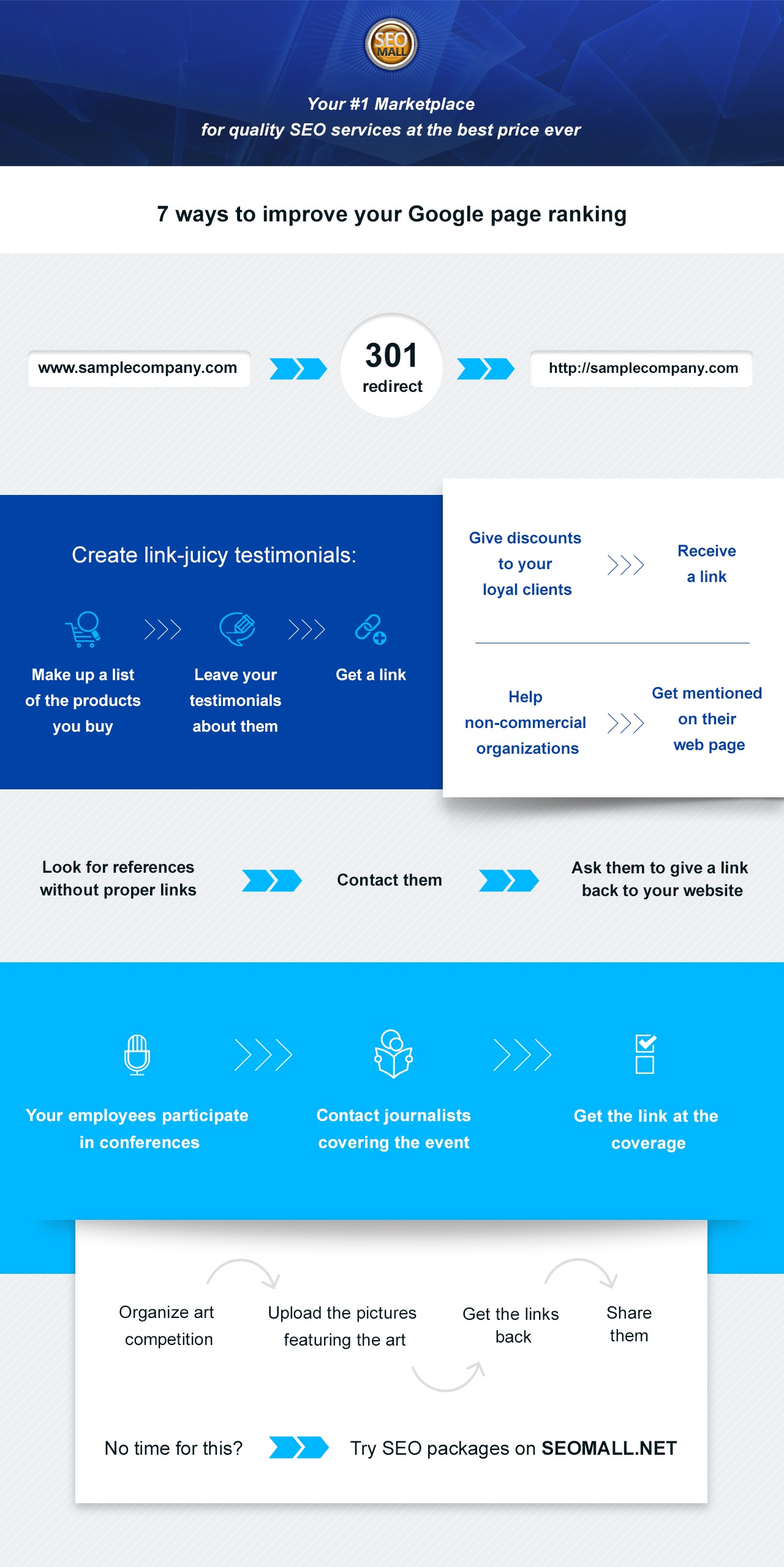 7 ways to improve your Google page ranking infografic
