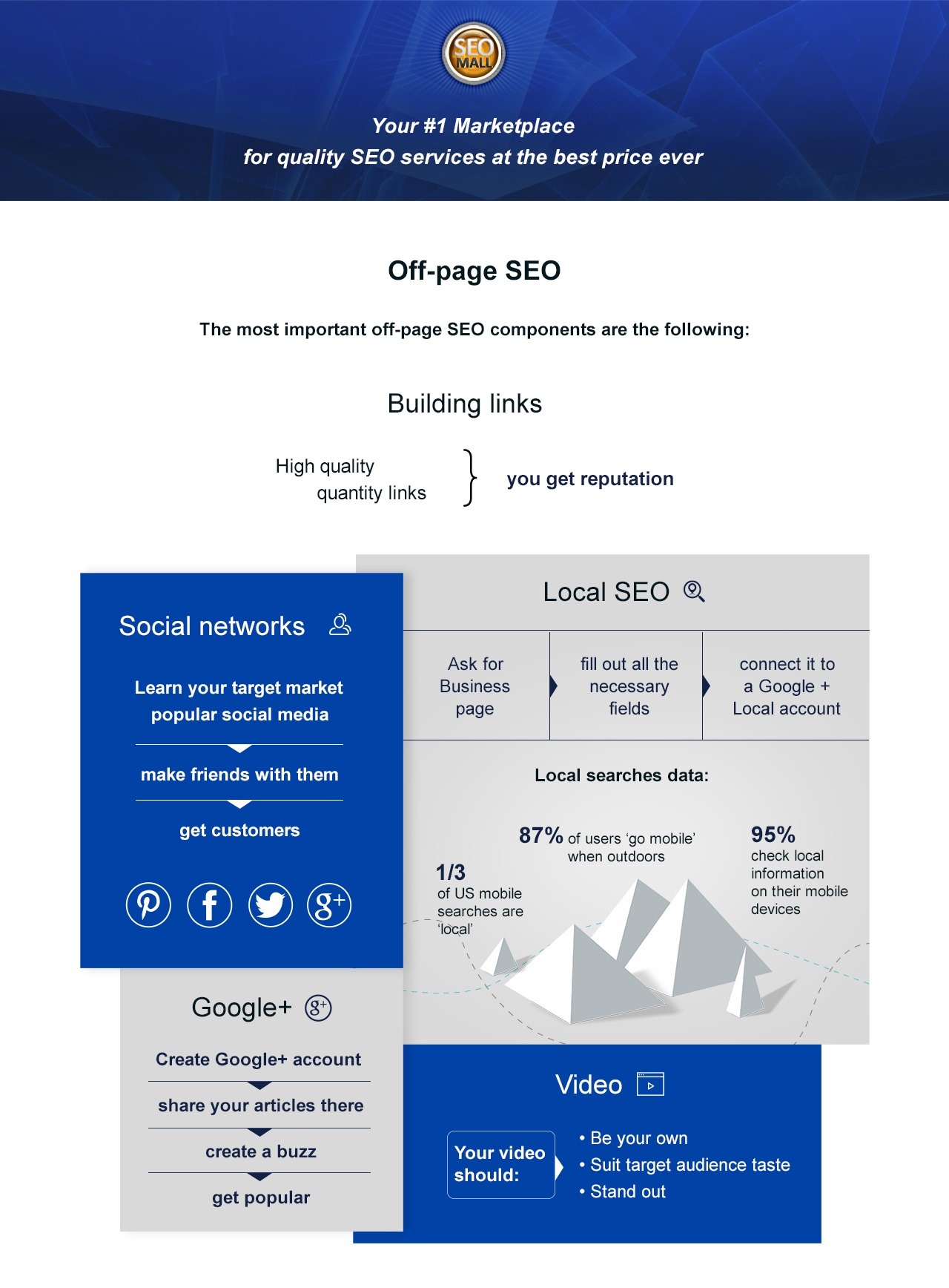 Off-page seo infografick